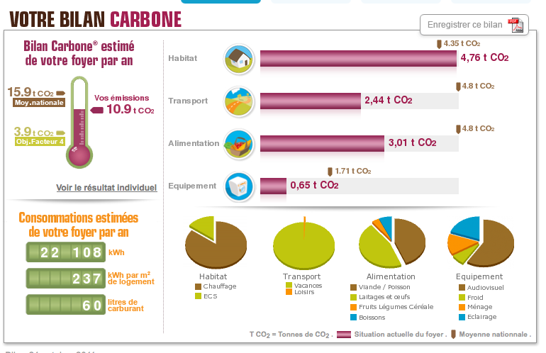 1- bilan_carbone ménage