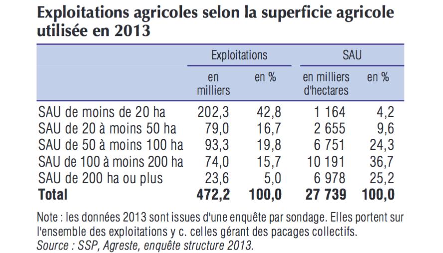 agriculture 2016-04-19 à 11.36.37